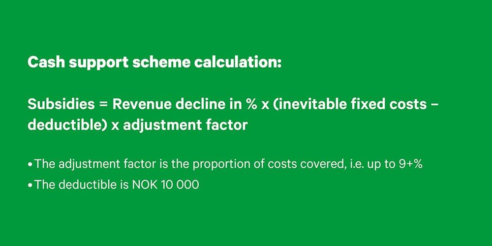 Cash support scheme calculation